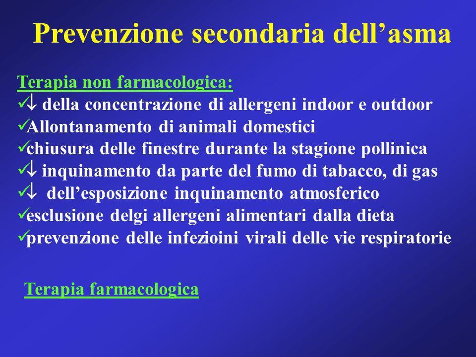Prevenzione secondaria dellasma Terapia non farmacologica: della concentrazione di allergeni indoor e outdoor Allontanamento di animali domestici chiu