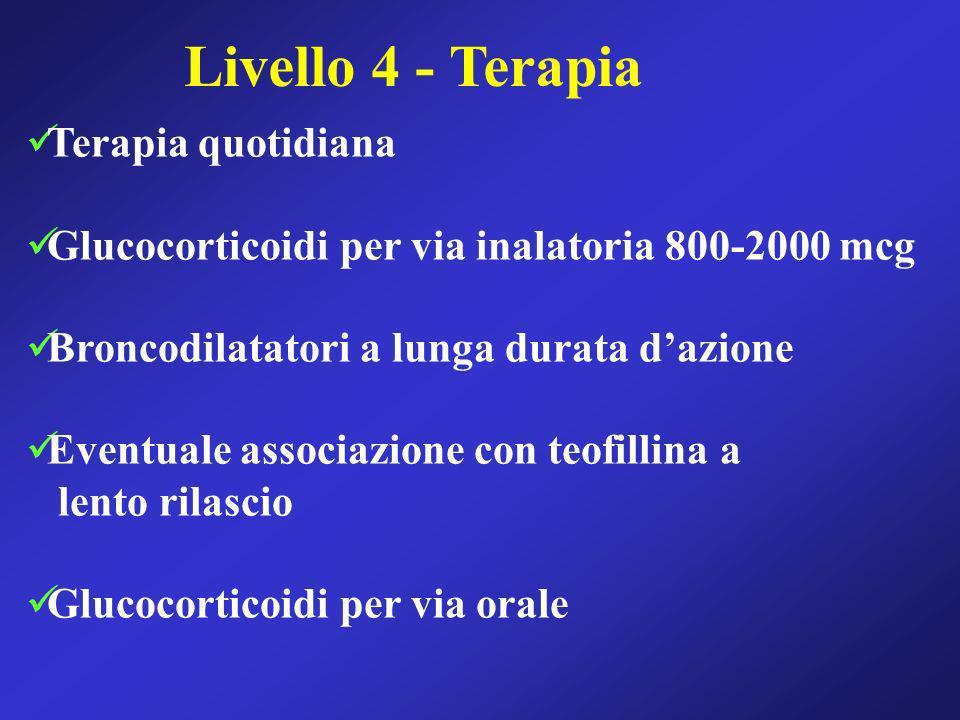 Livello 4 - Terapia Terapia quotidiana Glucocorticoidi per via inalatoria 800-2000 mcg Broncodilatatori a lunga durata dazione Eventuale associazione