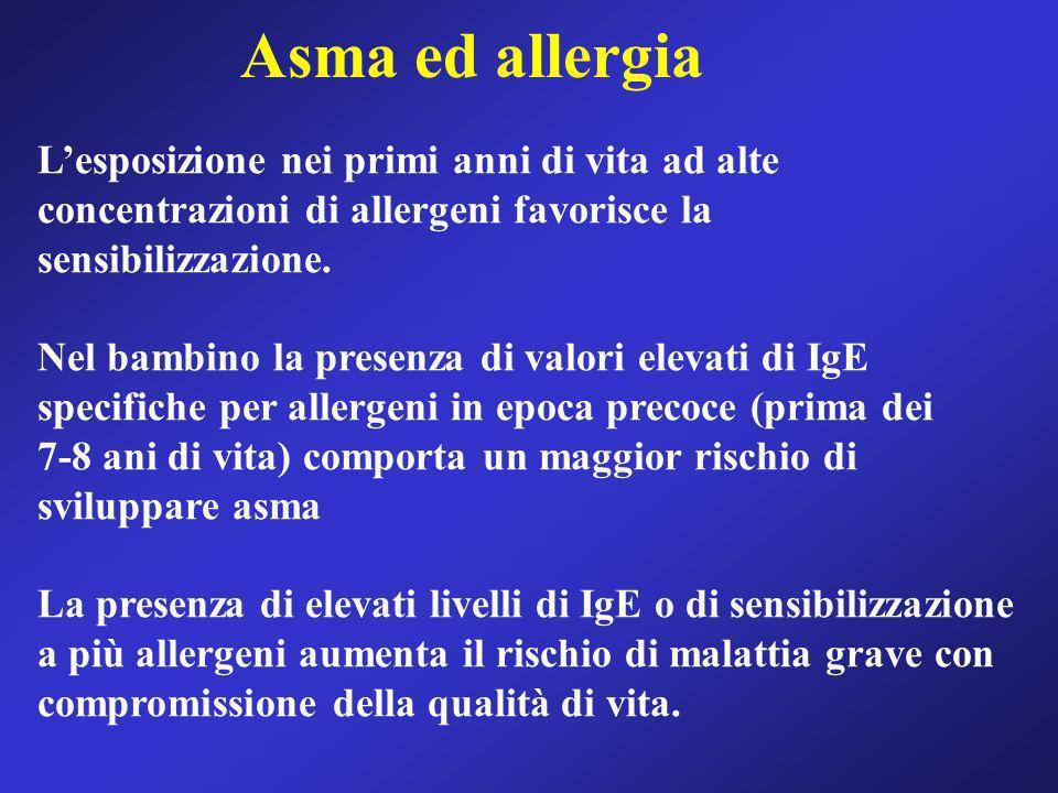 Asma ed allergia Lesposizione nei primi anni di vita ad alte concentrazioni di allergeni favorisce la sensibilizzazione. Nel bambino la presenza di va