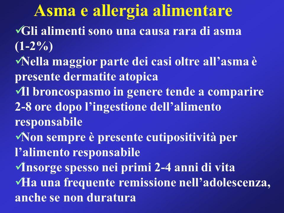 Gli alimenti sono una causa rara di asma (1-2%) Nella maggior parte dei casi oltre allasma è presente dermatite atopica Il broncospasmo in genere tend