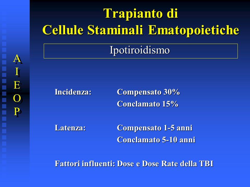 Trapianto di Cellule Staminali Ematopoietiche Ipotiroidismo Incidenza:Compensato 30% Conclamato 15% Latenza:Compensato 1-5 anni Conclamato 5-10 anni F