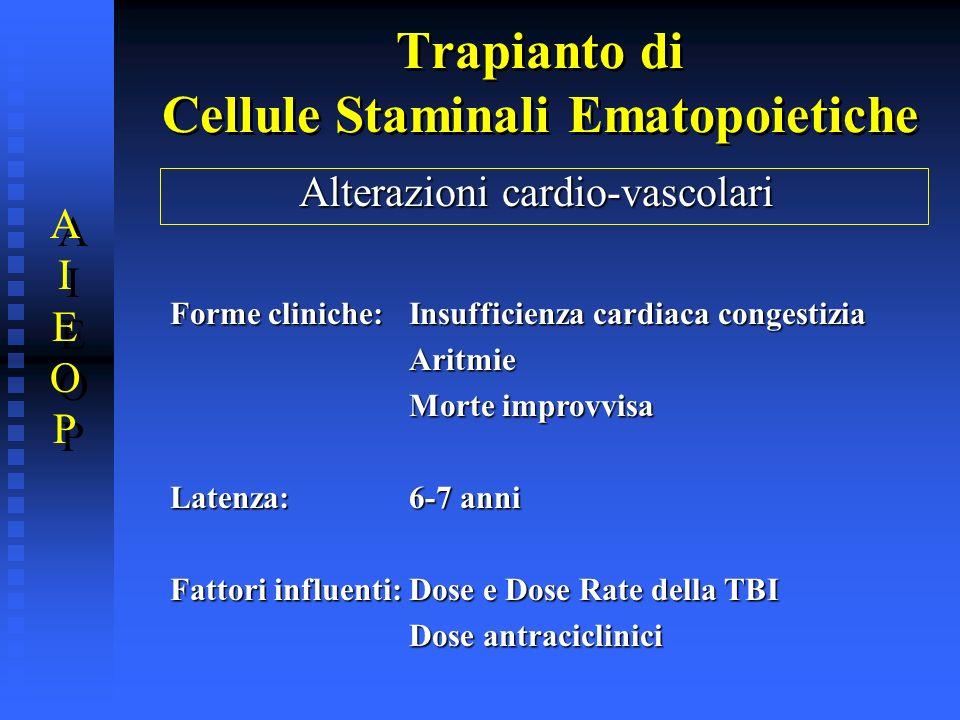 Trapianto di Cellule Staminali Ematopoietiche Alterazioni cardio-vascolari Forme cliniche:Insufficienza cardiaca congestizia Aritmie Morte improvvisa