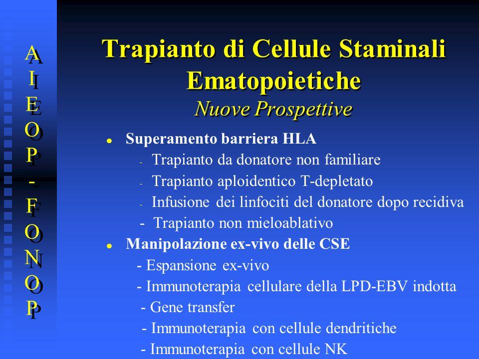 l l Superamento barriera HLA - - Trapianto da donatore non familiare - - Trapianto aploidentico T-depletato - - Infusione dei linfociti del donatore d