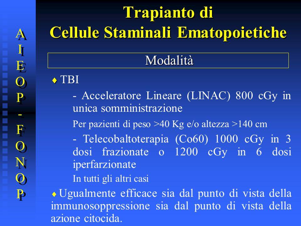 Trapianto di Cellule Staminali Ematopoietiche AIEOP-FONOPAIEOP-FONOP AIEOP-FONOPAIEOP-FONOP Modalità TBI - Acceleratore Lineare (LINAC) 800 cGy in uni