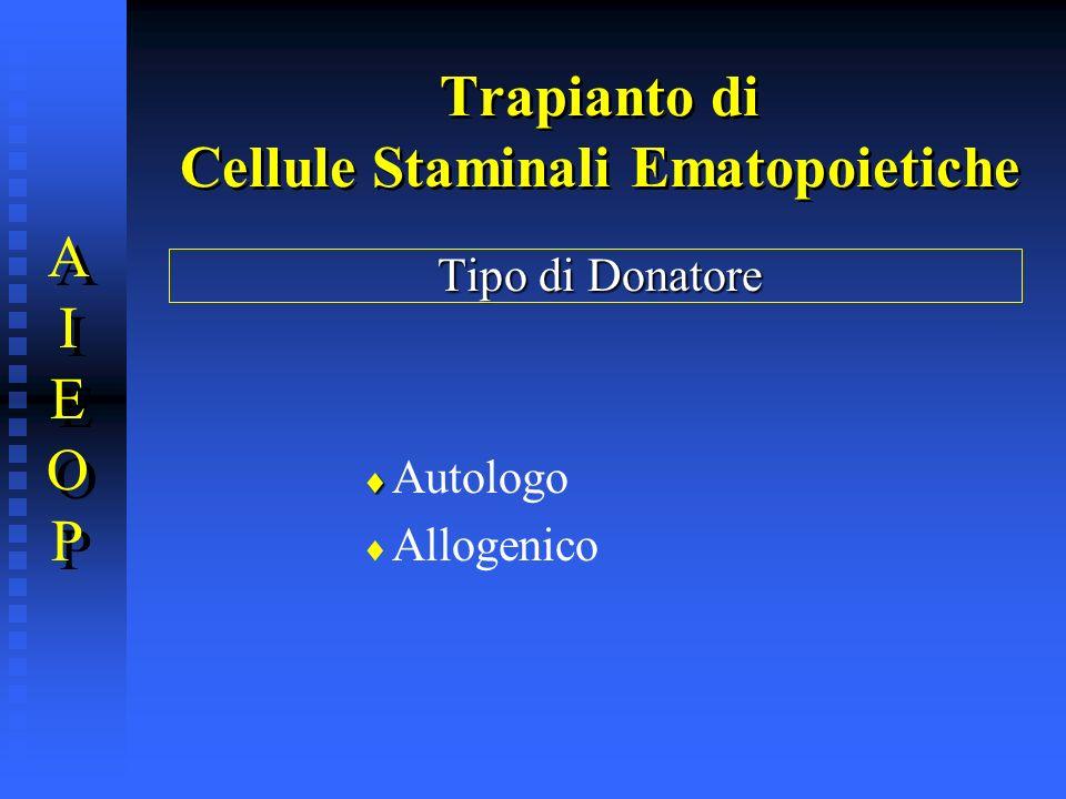Trapianto di Cellule Staminali Ematopoietiche AIEOPAIEOP AIEOPAIEOP Tipo di Donatore Autologo Allogenico