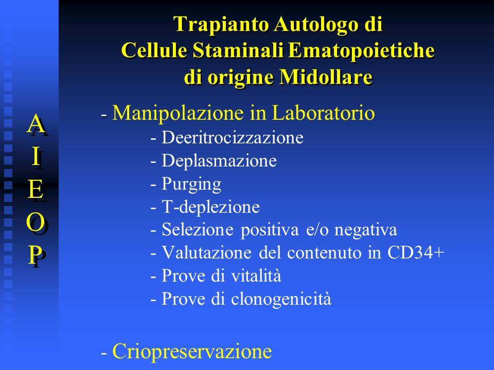 Trapianto Autologo di Cellule Staminali Ematopoietiche di origine Midollare AIEOPAIEOP AIEOPAIEOP - - Manipolazione in Laboratorio - Deeritrocizzazion