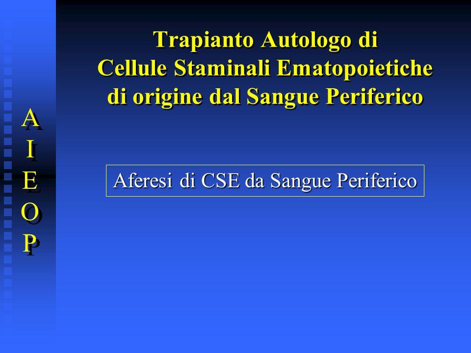 Trapianto Autologo di Cellule Staminali Ematopoietiche di origine dal Sangue Periferico AIEOPAIEOP AIEOPAIEOP Aferesi di CSE da Sangue Periferico