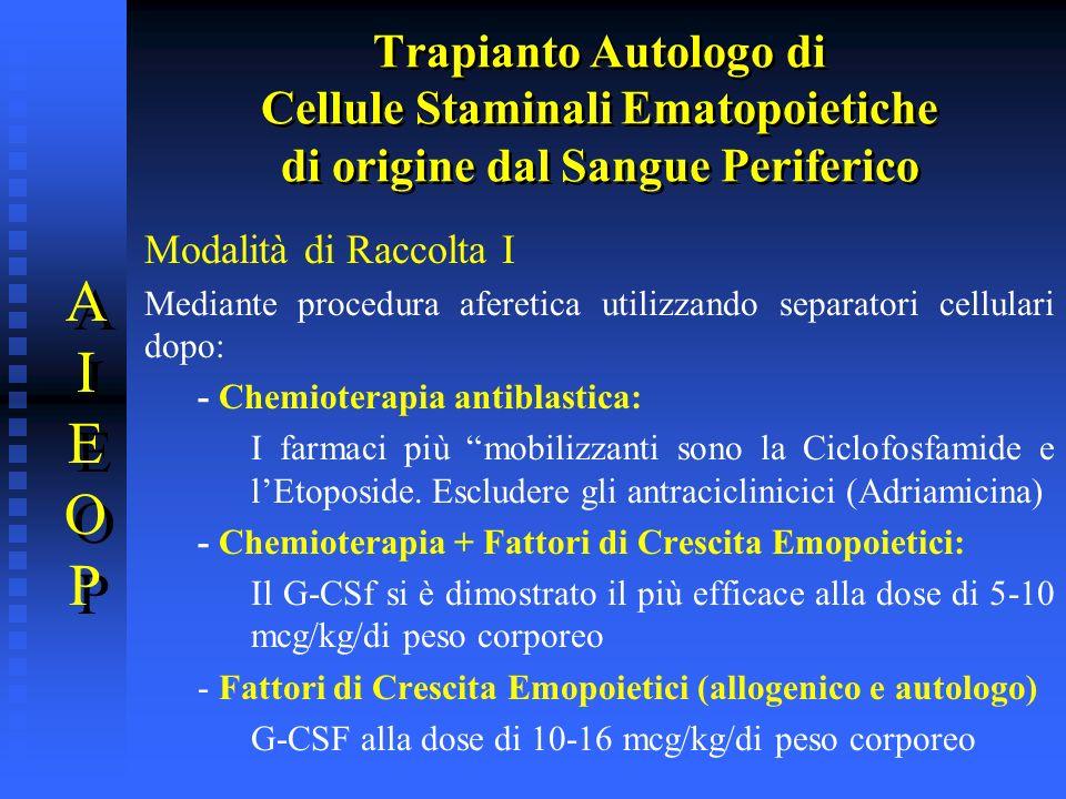 Trapianto Autologo di Cellule Staminali Ematopoietiche di origine dal Sangue Periferico AIEOPAIEOP AIEOPAIEOP Modalità di Raccolta I Mediante procedur