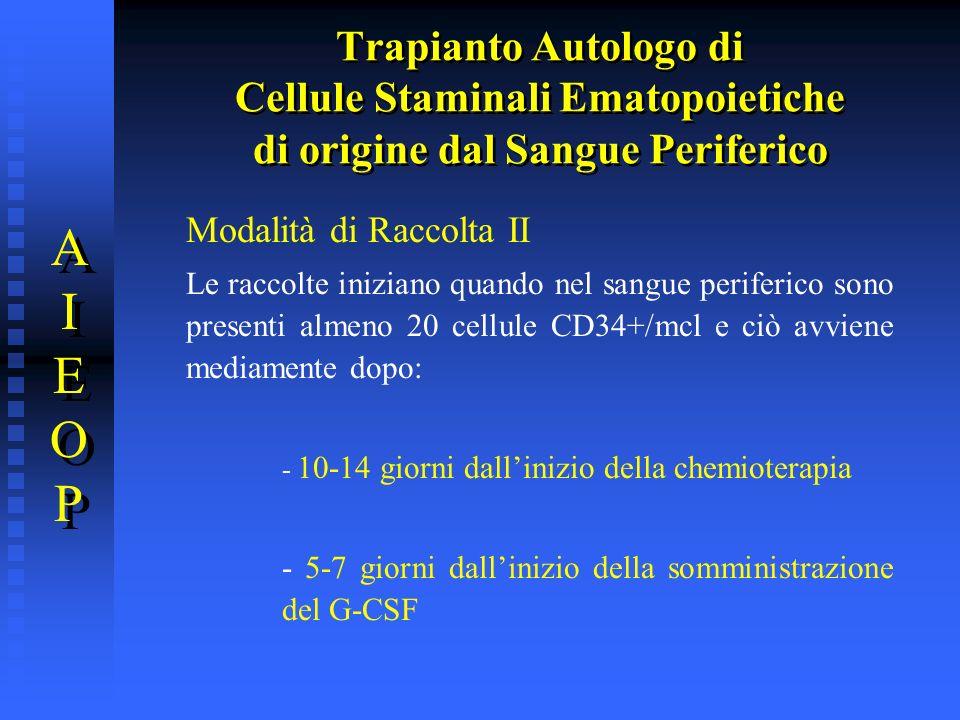 Trapianto Autologo di Cellule Staminali Ematopoietiche di origine dal Sangue Periferico AIEOPAIEOP AIEOPAIEOP Modalità di Raccolta II Le raccolte iniz
