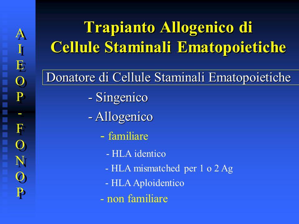 AIEOP-FONOPAIEOP-FONOP AIEOP-FONOPAIEOP-FONOP Donatore di Cellule Staminali Ematopoietiche - Singenico - Singenico - Allogenico - Allogenico - familia