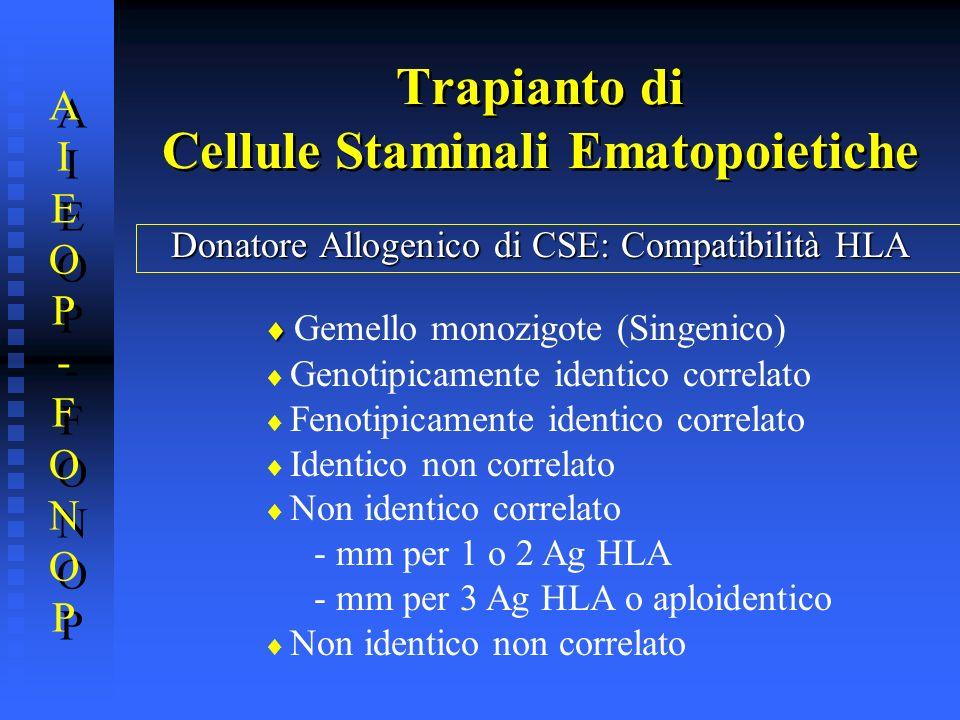 Trapianto di Cellule Staminali Ematopoietiche AIEOP-FONOPAIEOP-FONOP AIEOP-FONOPAIEOP-FONOP Donatore Allogenico di CSE: Compatibilità HLA Gemello mono