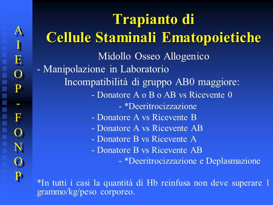 Trapianto di Cellule Staminali Ematopoietiche AIEOP-FONOPAIEOP-FONOP AIEOP-FONOPAIEOP-FONOP Midollo Osseo Allogenico - Manipolazione in Laboratorio In