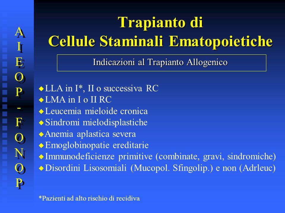 Trapianto di Cellule Staminali Ematopoietiche AIEOP-FONOPAIEOP-FONOP AIEOP-FONOPAIEOP-FONOP Indicazioni al Trapianto Allogenico LLA in I*, II o succes