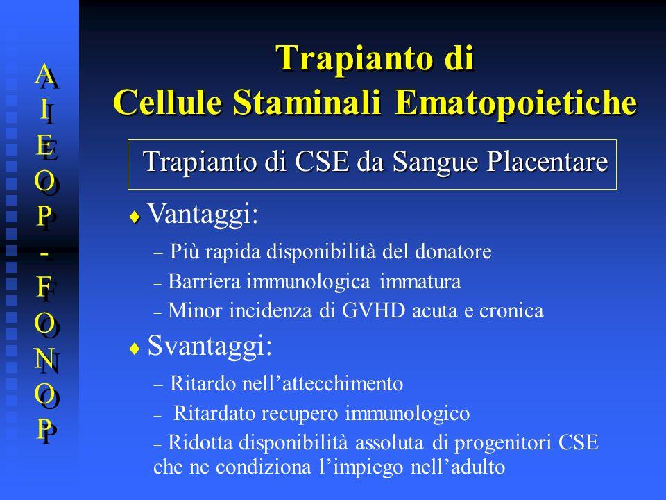 Trapianto di Cellule Staminali Ematopoietiche AIEOP-FONOPAIEOP-FONOP AIEOP-FONOPAIEOP-FONOP Trapianto di CSE da Sangue Placentare Vantaggi: Più rapida