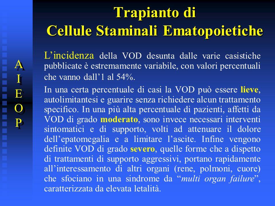 Trapianto di Cellule Staminali Ematopoietiche Lincidenza della VOD desunta dalle varie casistiche pubblicate è estremamente variabile, con valori perc