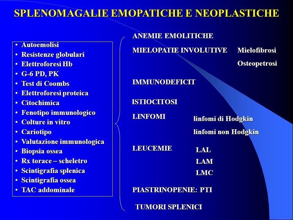 SPLENOMAGALIE EMOPATICHE E NEOPLASTICHE ISTIOCITOSI IMMUNODEFICIT ANEMIE EMOLITICHE LINFOMI AutoemolisiAutoemolisi Resistenze globulariResistenze glob