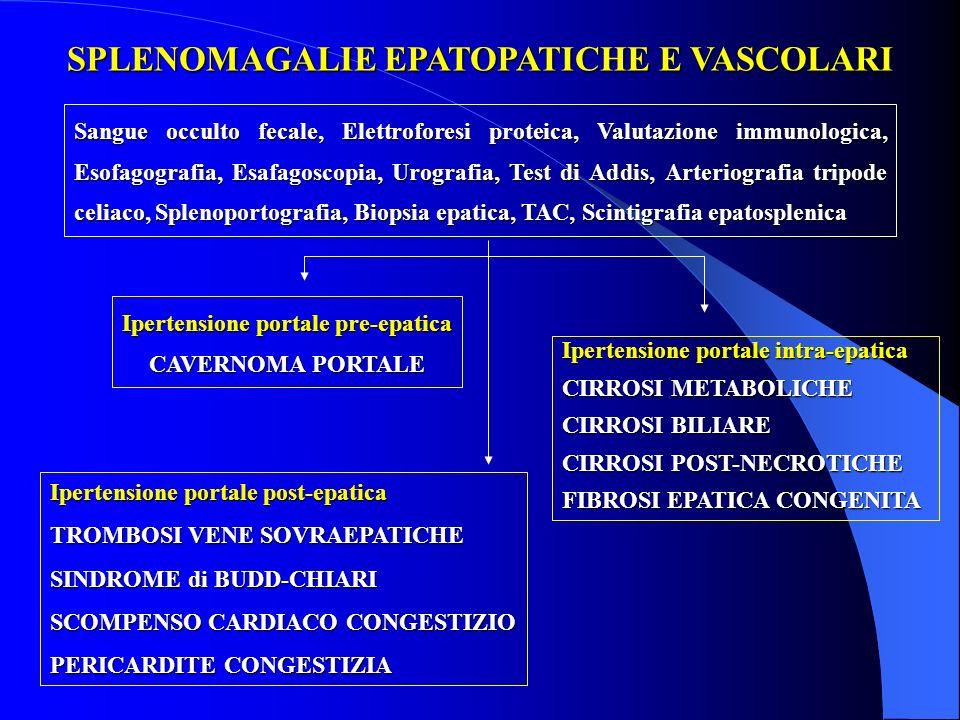 SPLENOMAGALIE EPATOPATICHE E VASCOLARI Ipertensione portale pre-epatica CAVERNOMA PORTALE Ipertensione portale post-epatica TROMBOSI VENE SOVRAEPATICH