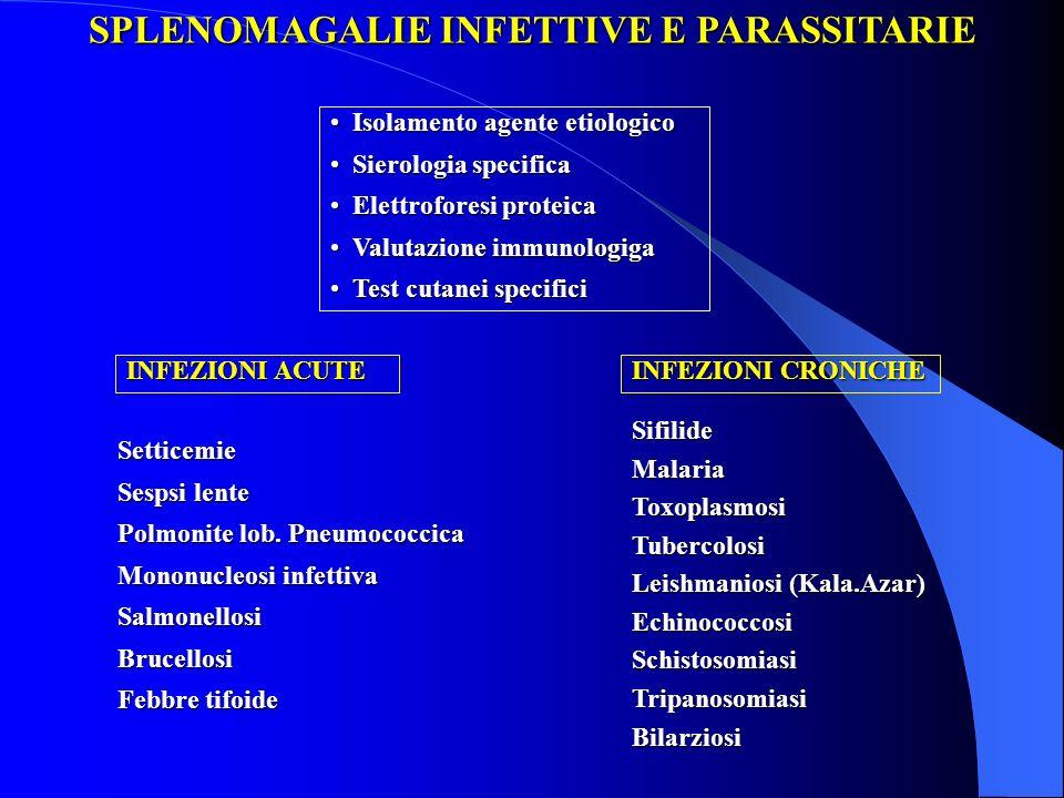 SPLENOMAGALIE INFETTIVE E PARASSITARIE INFEZIONI ACUTE Setticemie Sespsi lente Polmonite lob. Pneumococcica Mononucleosi infettiva SalmonellosiBrucell