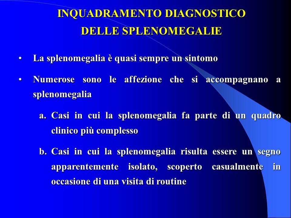 INQUADRAMENTO DIAGNOSTICO DELLE SPLENOMEGALIE La splenomegalia è quasi sempre un sintomoLa splenomegalia è quasi sempre un sintomo Numerose sono le af