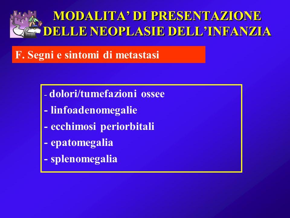 MODALITA DI PRESENTAZIONE DELLE NEOPLASIE DELLINFANZIA F. Segni e sintomi di metastasi - dolori/tumefazioni ossee - linfoadenomegalie - ecchimosi peri