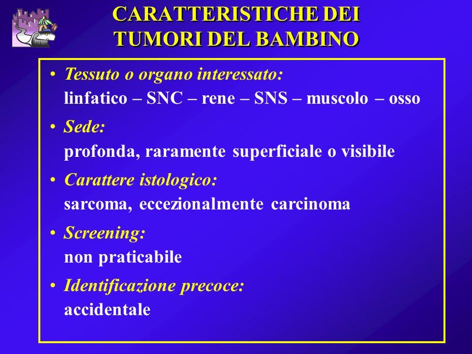 CARATTERISTICHE DEI TUMORI DEL BAMBINO Tessuto o organo interessato: linfatico – SNC – rene – SNS – muscolo – osso Sede: profonda, raramente superfici
