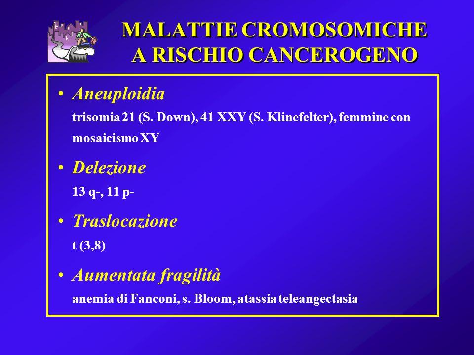 MALATTIE CROMOSOMICHE A RISCHIO CANCEROGENO Aneuploidia trisomia 21 (S. Down), 41 XXY (S. Klinefelter), femmine con mosaicismo XY Delezione 13 q-, 11
