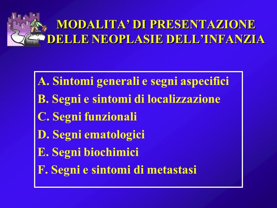 MODALITA DI PRESENTAZIONE DELLE NEOPLASIE DELLINFANZIA A. Sintomi generali e segni aspecifici B. Segni e sintomi di localizzazione C. Segni funzionali
