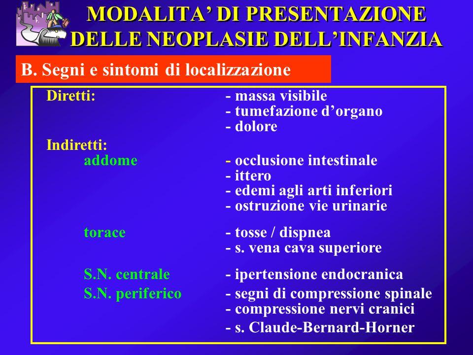 MODALITA DI PRESENTAZIONE DELLE NEOPLASIE DELLINFANZIA B. Segni e sintomi di localizzazione Diretti:- massa visibile - tumefazione dorgano - dolore In