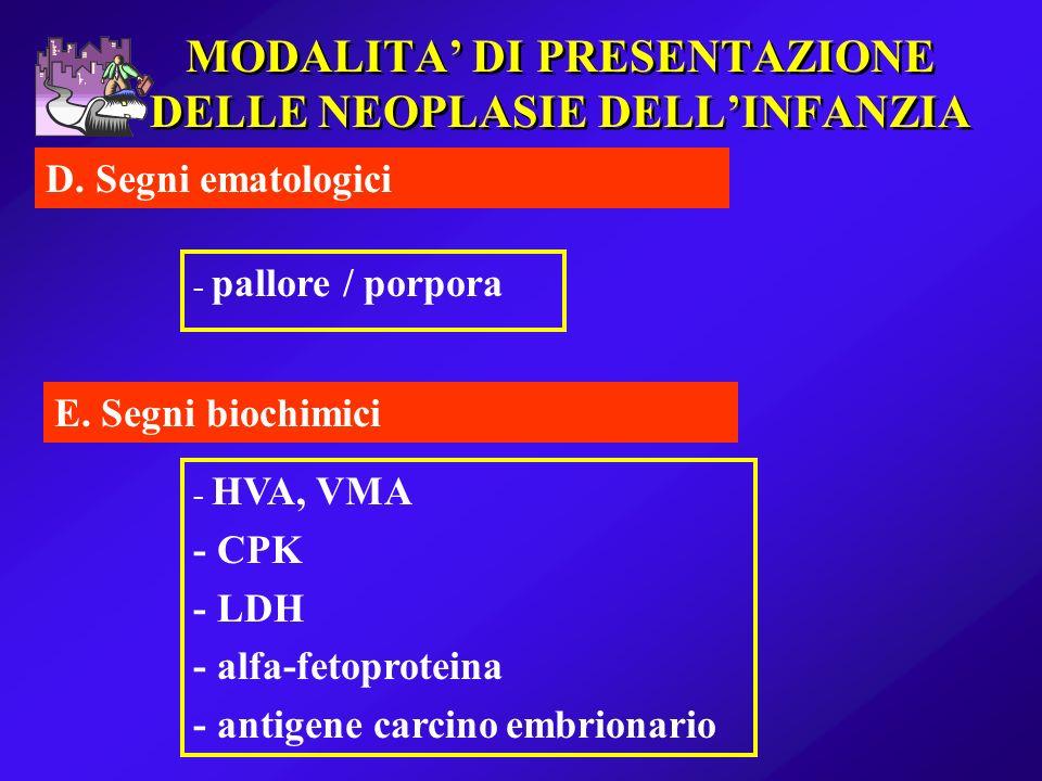 MODALITA DI PRESENTAZIONE DELLE NEOPLASIE DELLINFANZIA D. Segni ematologici - pallore / porpora E. Segni biochimici - HVA, VMA - CPK - LDH - alfa-feto