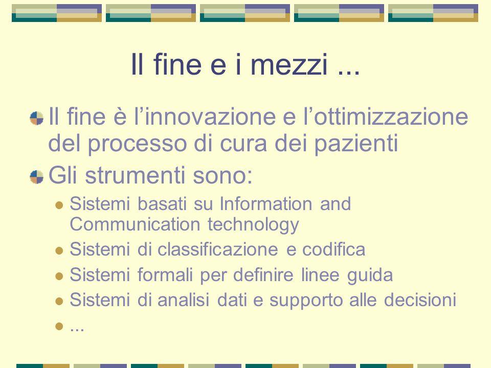 Il fine e i mezzi... Il fine è linnovazione e lottimizzazione del processo di cura dei pazienti Gli strumenti sono: Sistemi basati su Information and