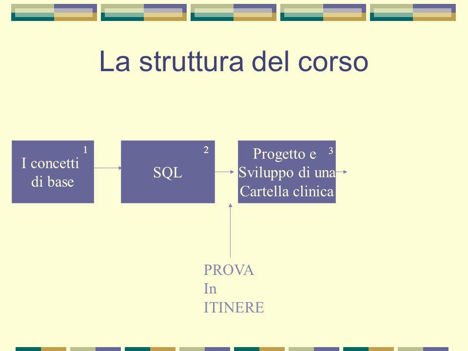 La struttura del corso I concetti di base Progetto e Sviluppo di una Cartella clinica 1 2 3 4 SQL 2 PROVA In ITINERE 1