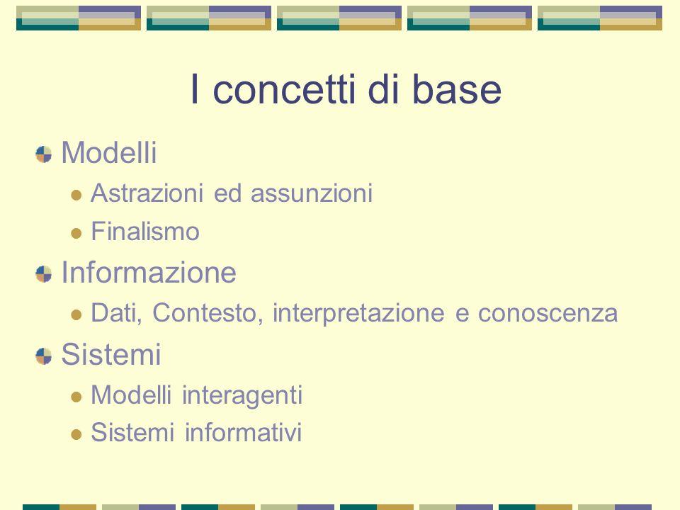 I concetti di base Modelli Astrazioni ed assunzioni Finalismo Informazione Dati, Contesto, interpretazione e conoscenza Sistemi Modelli interagenti Si