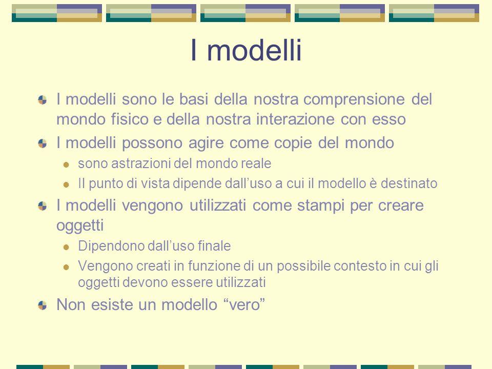 I modelli I modelli sono le basi della nostra comprensione del mondo fisico e della nostra interazione con esso I modelli possono agire come copie del