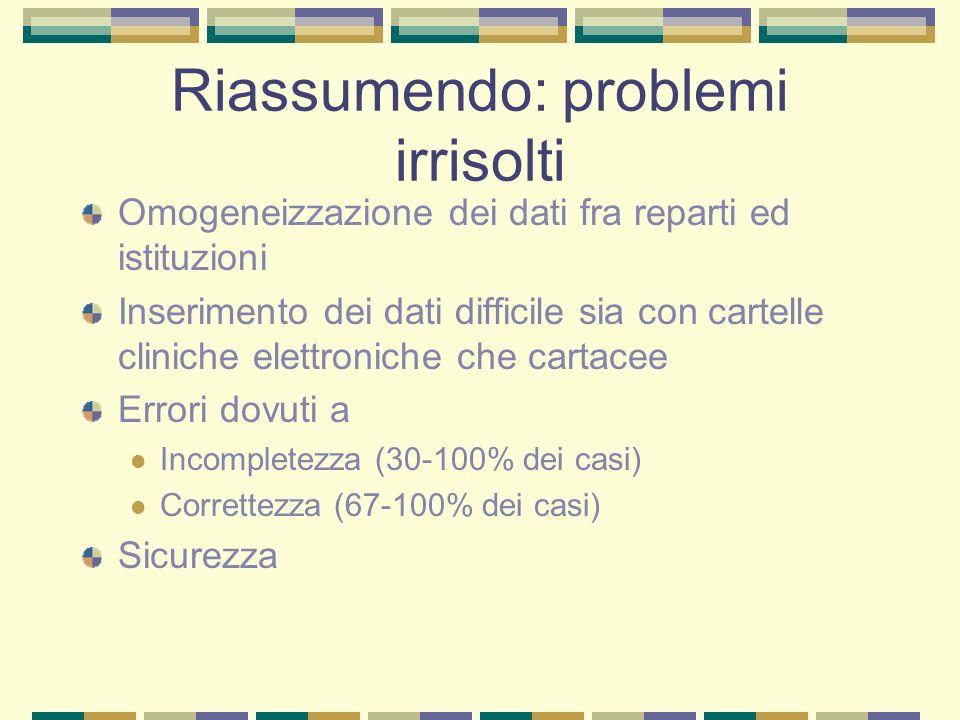Riassumendo: problemi irrisolti Omogeneizzazione dei dati fra reparti ed istituzioni Inserimento dei dati difficile sia con cartelle cliniche elettron