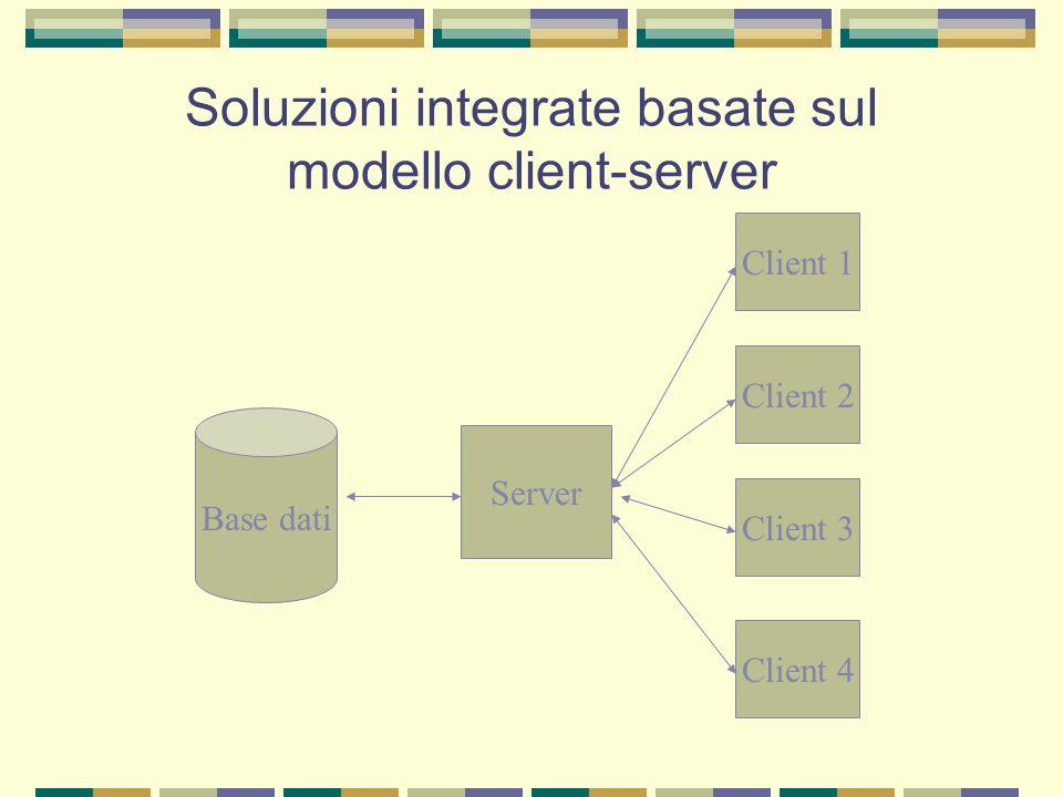 Soluzioni integrate basate sul modello client-server Base dati Server Client 1 Client 2 Client 3 Client 4