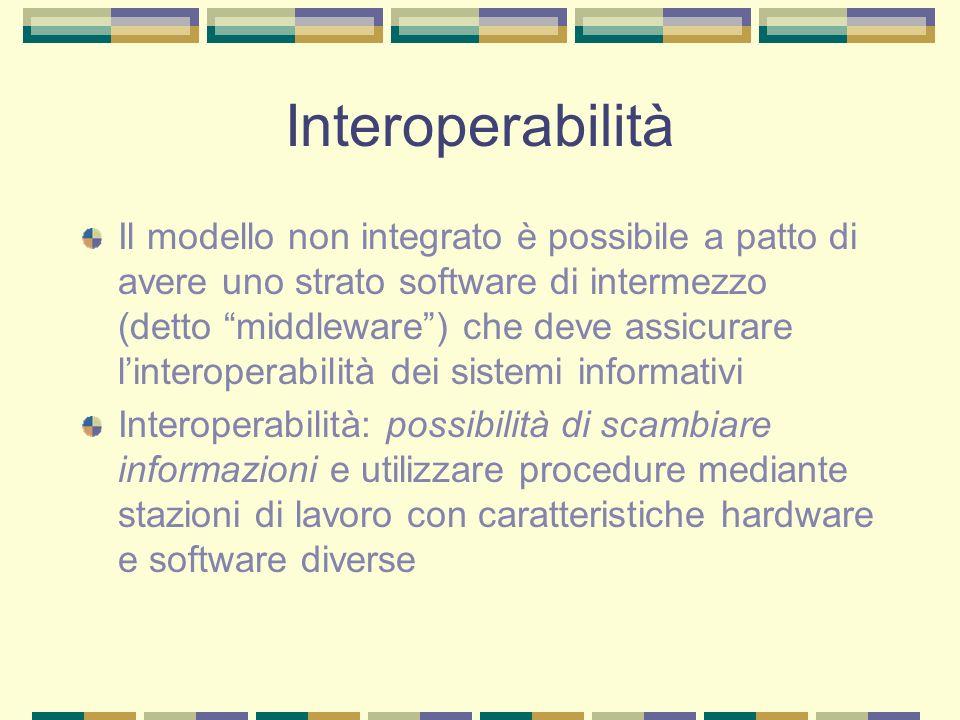 Interoperabilità Il modello non integrato è possibile a patto di avere uno strato software di intermezzo (detto middleware) che deve assicurare linter