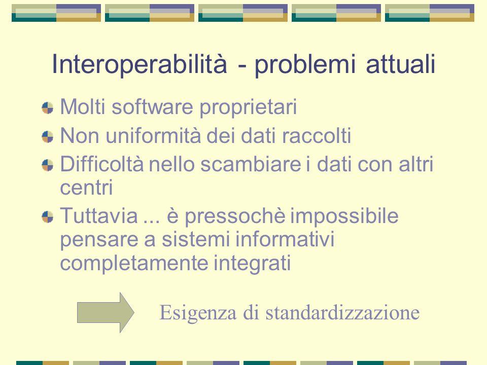 Interoperabilità - problemi attuali Molti software proprietari Non uniformità dei dati raccolti Difficoltà nello scambiare i dati con altri centri Tut