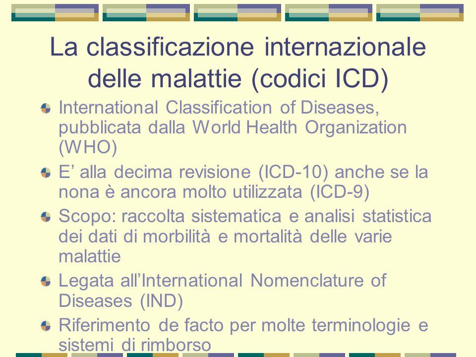 La classificazione internazionale delle malattie (codici ICD) International Classification of Diseases, pubblicata dalla World Health Organization (WH