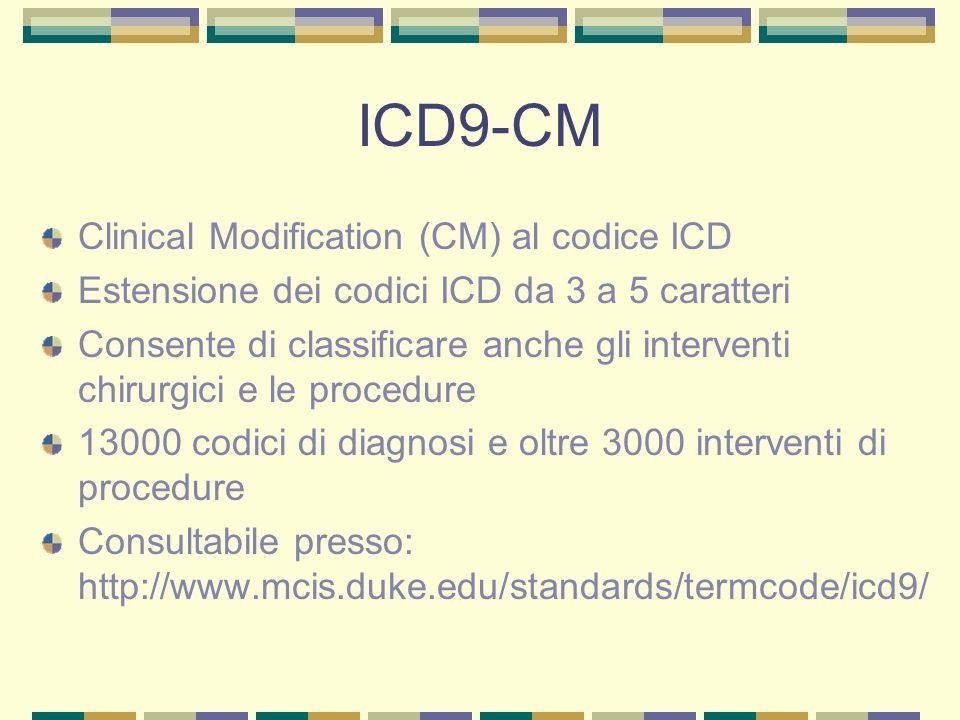 ICD9-CM Clinical Modification (CM) al codice ICD Estensione dei codici ICD da 3 a 5 caratteri Consente di classificare anche gli interventi chirurgici