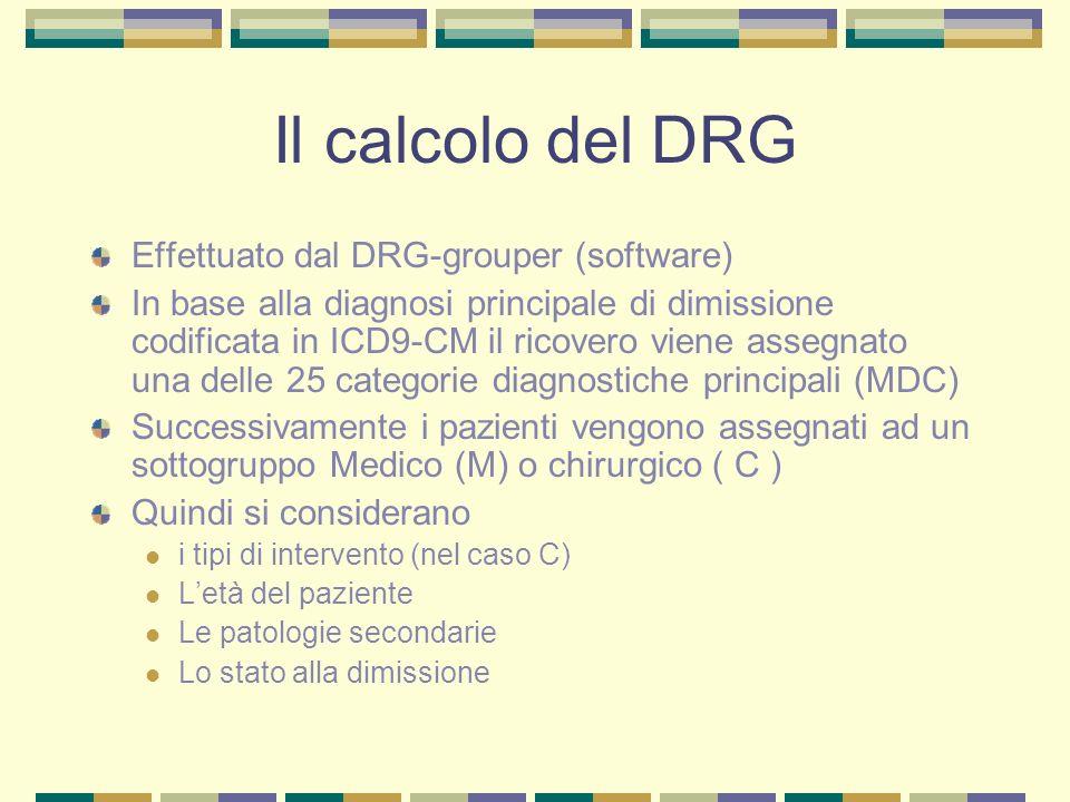 Il calcolo del DRG Effettuato dal DRG-grouper (software) In base alla diagnosi principale di dimissione codificata in ICD9-CM il ricovero viene assegn