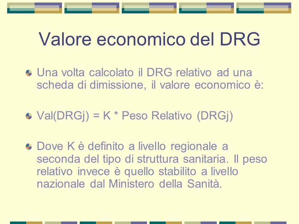 Valore economico del DRG Una volta calcolato il DRG relativo ad una scheda di dimissione, il valore economico è: Val(DRGj) = K * Peso Relativo (DRGj)