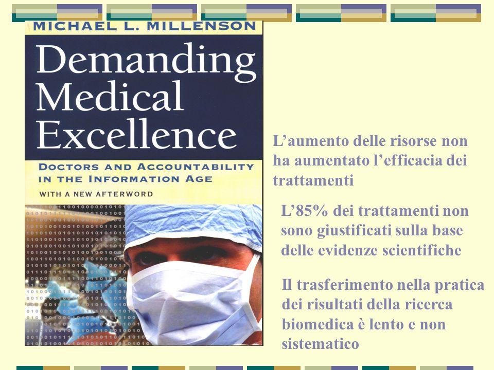 Sfide alla medicina attuale Revisione periodica del peso relativo tra scienza, organizzazione e tecnologia.