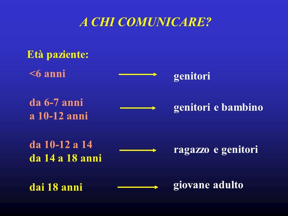 A CHI COMUNICARE? Età paziente: da 10-12 a 14 da 14 a 18 anni ragazzo e genitori da 6-7 anni a 10-12 anni genitori e bambino dai 18 anni giovane adult