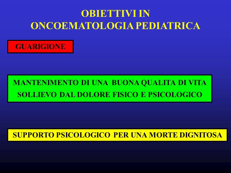 OBIETTIVI IN ONCOEMATOLOGIA PEDIATRICA GUARIGIONE SUPPORTO PSICOLOGICO PER UNA MORTE DIGNITOSA MANTENIMENTO DI UNA BUONA QUALITA DI VITA SOLLIEVO DAL