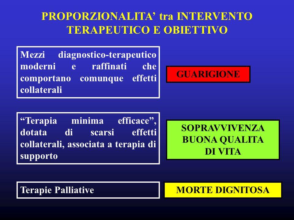 PROPORZIONALITA tra INTERVENTO TERAPEUTICO E OBIETTIVO Mezzi diagnostico-terapeutico moderni e raffinati che comportano comunque effetti collaterali G