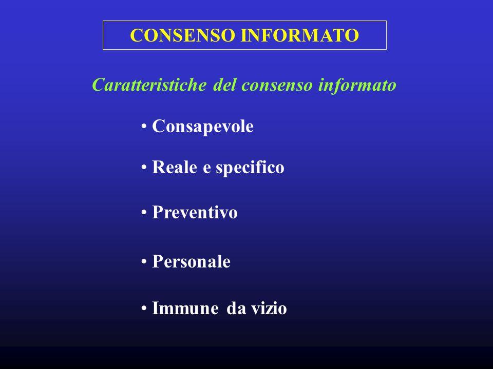 CONSENSO INFORMATO Consapevole Caratteristiche del consenso informato Reale e specifico Preventivo Personale Immune da vizio