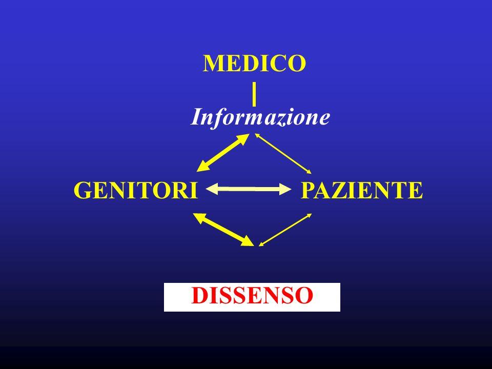 MEDICO Informazione GENITORIPAZIENTE DISSENSO