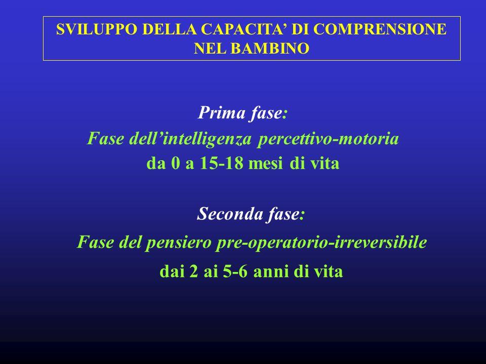 1.Presentazione del CARE TEAM COSA COMUNICARE PER OTTENERE UN CONSENSO INFORMATO 3.Stima prognostica 2.Comunicazione della diagnosi e descrizione delle caratteristiche clinico-biologiche della malattia
