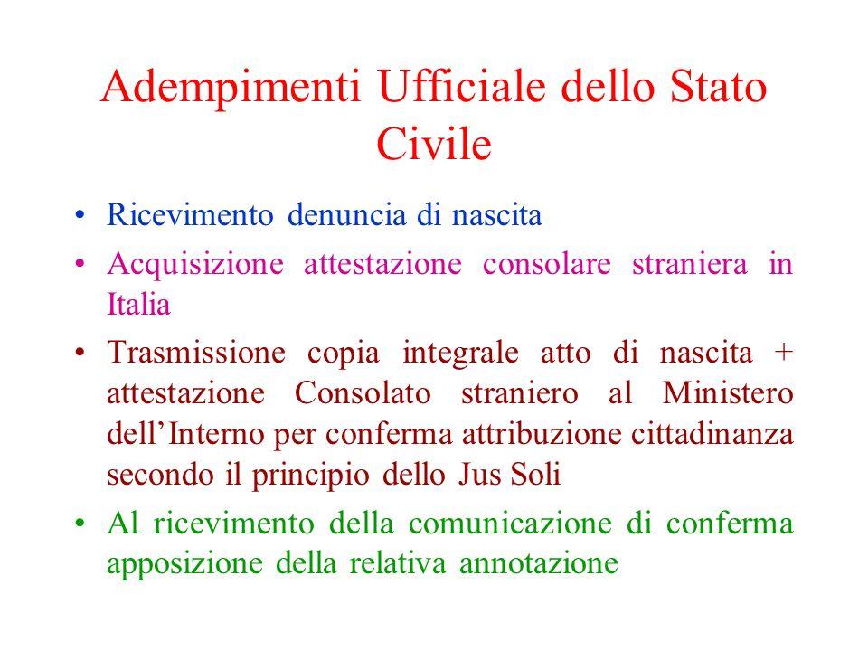 Adempimenti Ufficiale dello Stato Civile Ricevimento denuncia di nascita Acquisizione attestazione consolare straniera in Italia Trasmissione copia in