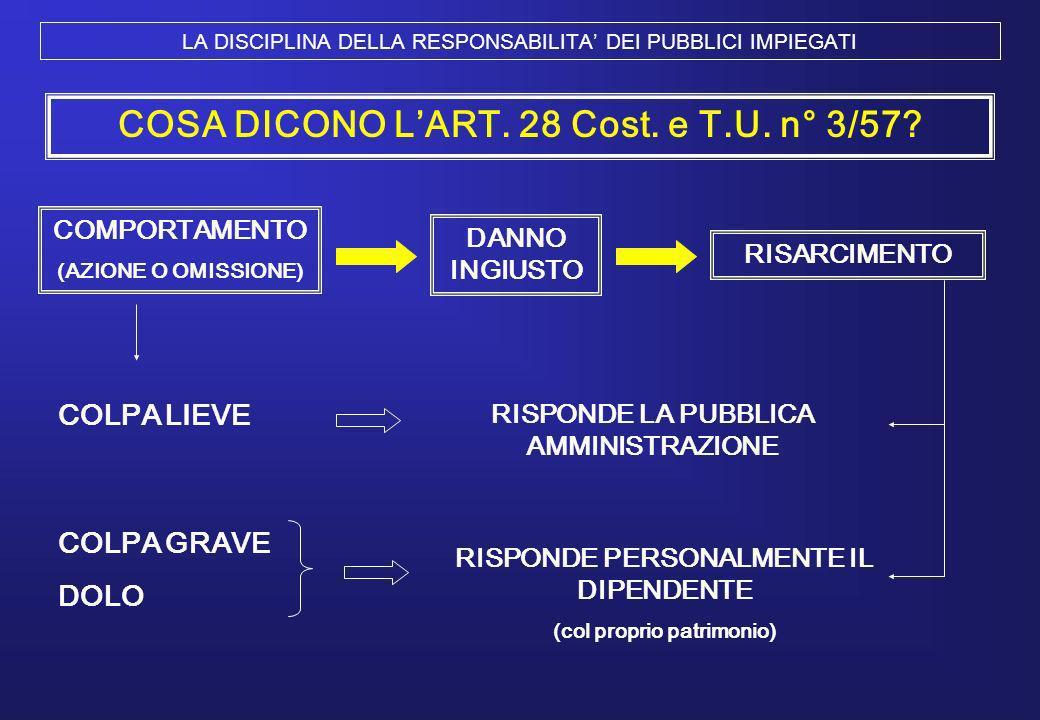 LA DISCIPLINA DELLA RESPONSABILITA DEI PUBBLICI IMPIEGATI COSA DICONO LART. 28 Cost. e T.U. n° 3/57? COMPORTAMENTO (AZIONE O OMISSIONE) DANNO INGIUSTO